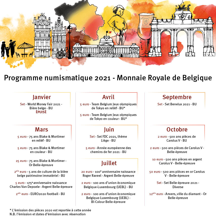 Programme Numismatique 2021